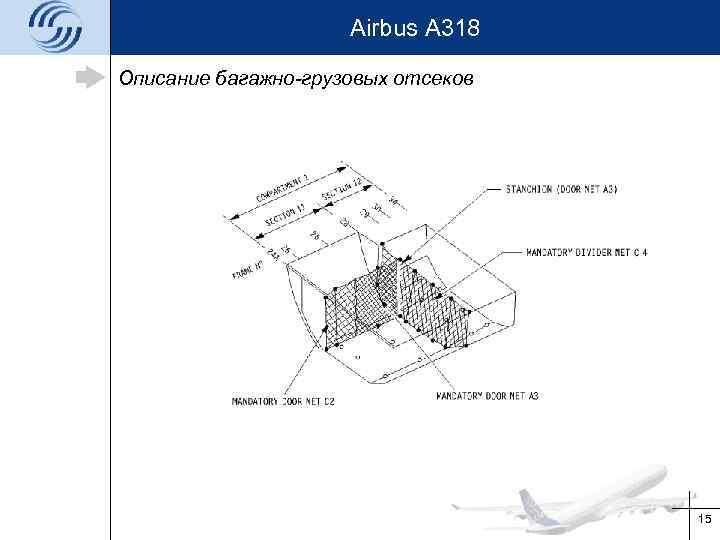Airbus A 318 Описание багажно-грузовых отсеков 15