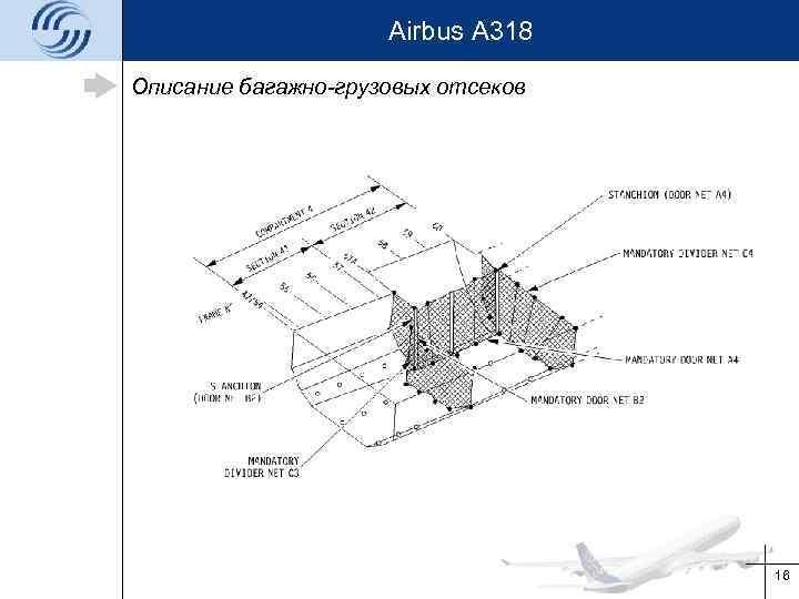 Airbus A 318 Описание багажно-грузовых отсеков 16