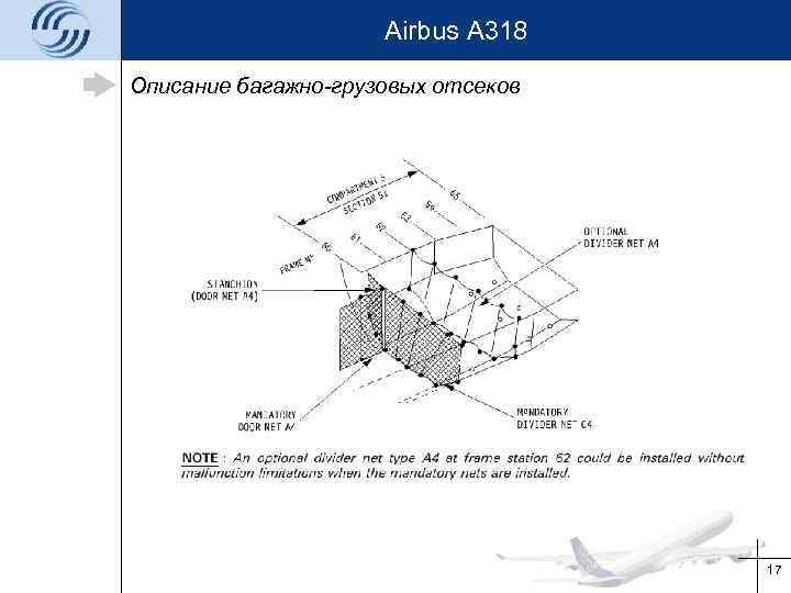 Airbus A 318 Описание багажно-грузовых отсеков 17