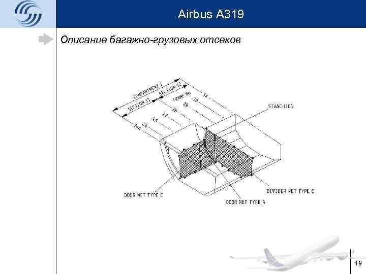 Airbus A 319 Описание багажно-грузовых отсеков 19