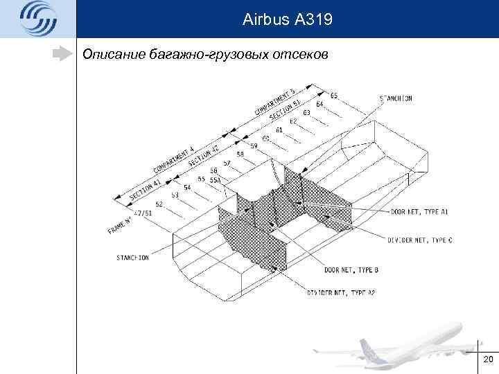 Airbus A 319 Описание багажно-грузовых отсеков 20