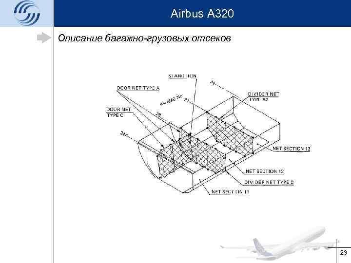 Airbus A 320 Описание багажно-грузовых отсеков 23