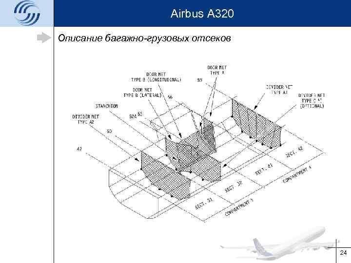 Airbus A 320 Описание багажно-грузовых отсеков 24