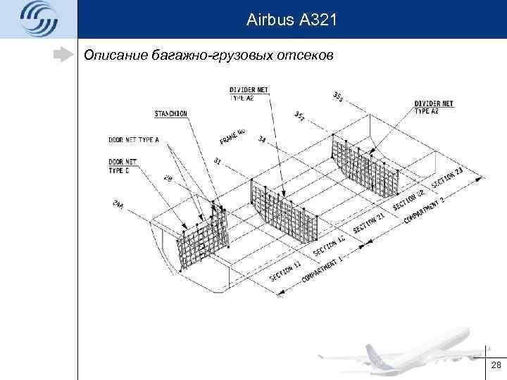 Airbus A 321 Описание багажно-грузовых отсеков 28