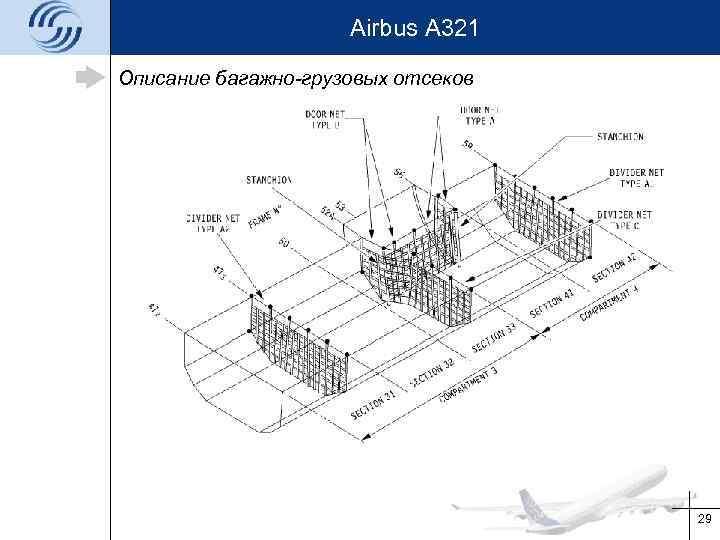 Airbus A 321 Описание багажно-грузовых отсеков 29