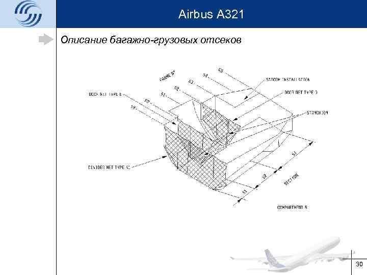 Airbus A 321 Описание багажно-грузовых отсеков 30