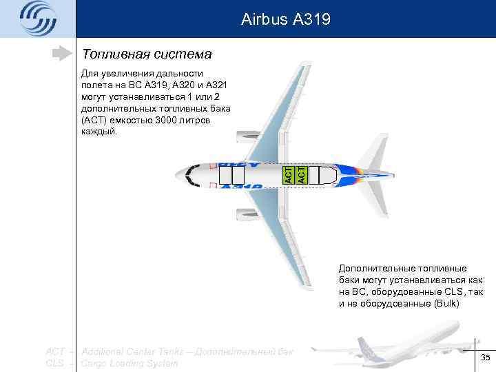 Airbus A 319 Топливная система ACT Для увеличения дальности полета на ВС А 319,
