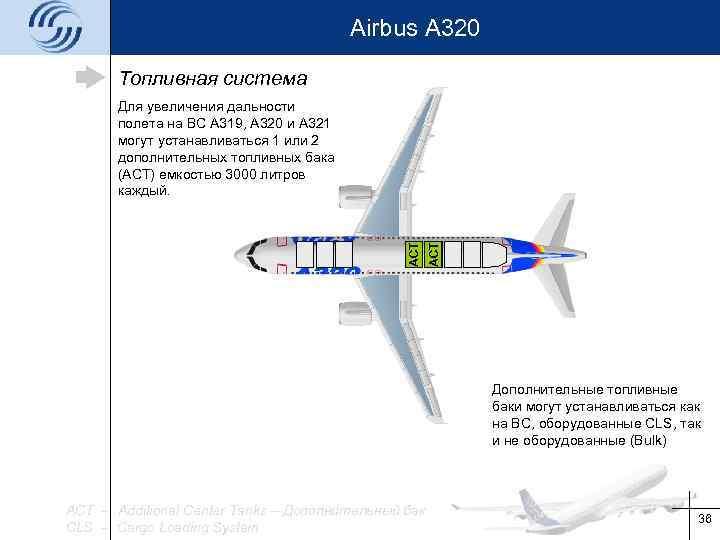 Airbus A 320 Топливная система ACT Для увеличения дальности полета на ВС А 319,