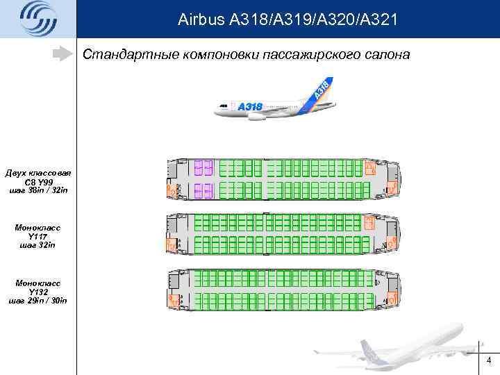 Airbus A 318/A 319/A 320/A 321 Стандартные компоновки пассажирского салона Двух классовая C 8