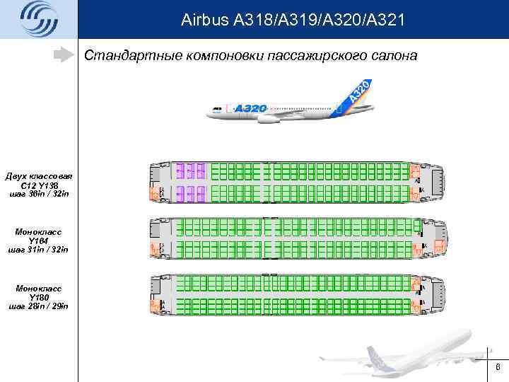 Airbus A 318/A 319/A 320/A 321 Стандартные компоновки пассажирского салона Двух классовая C 12