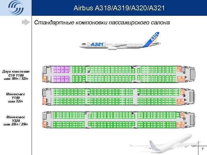 Airbus A 318/A 319/A 320/A 321 Стандартные компоновки пассажирского салона Двух классовая C 16