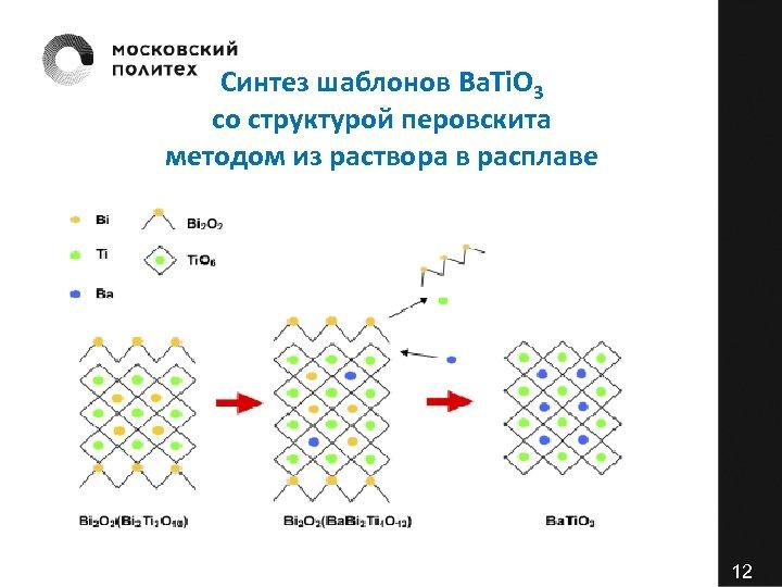 Синтез шаблонов Ba. Ti. O 3 со структурой перовскита методом из раствора в расплаве