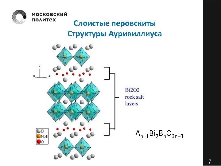 Слоистые перовскиты Структуры Ауривиллиуса An‑ 1 Bi 2 Вn. O 3 n+3 7