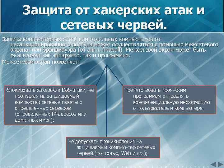 Защита от хакерских атак и сетевых червей. Защита компьютерных сетей или отдельных компьютеров от