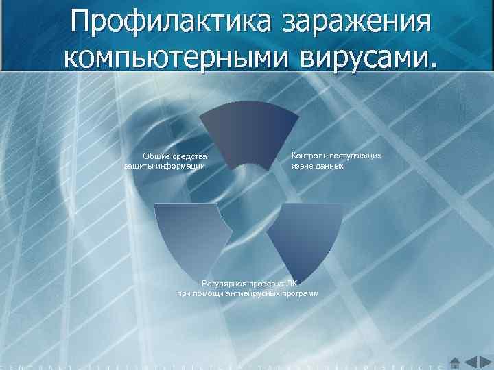 Профилактика заражения компьютерными вирусами. Общие средства защиты информации Контроль поступающих извне данных Регулярная проверка