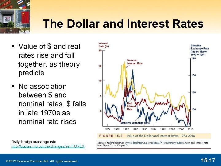 The Dollar and Interest Rates § Value of $ and real rates rise and