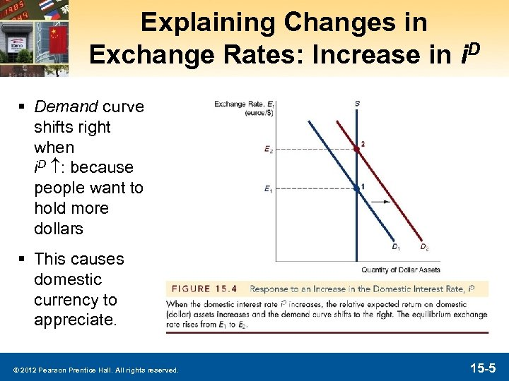 Explaining Changes in Exchange Rates: Increase in i. D § Demand curve shifts right