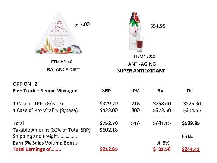 $47. 00 $54. 95 ITEM # 3010 ITEM # 3140 ANTI-AGING SUPER ANTIOXIDANT BALANCE
