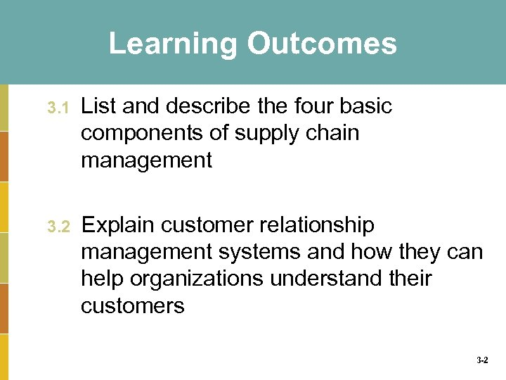 Learning Outcomes 3. 1 List and describe the four basic components of supply chain