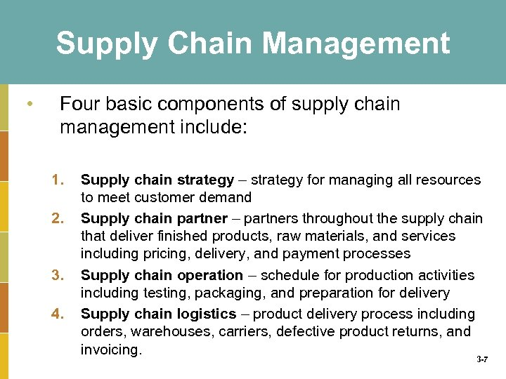 Supply Chain Management • Four basic components of supply chain management include: 1. 2.