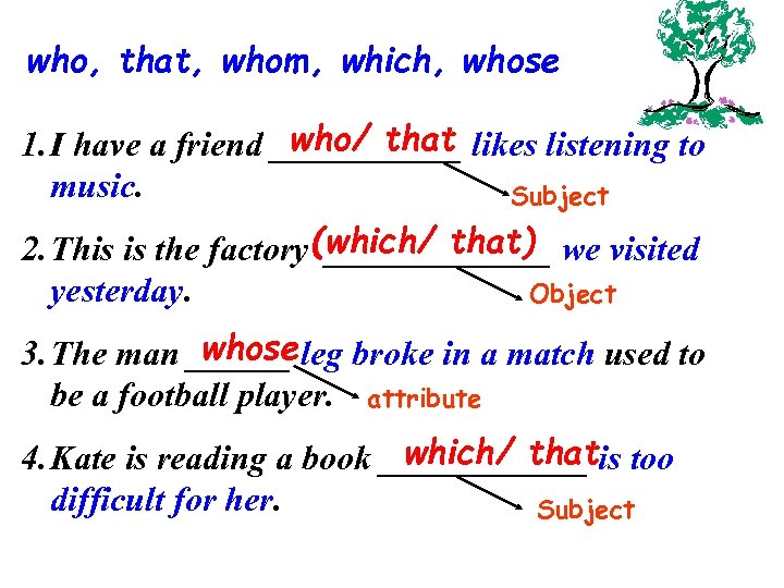 who, that, whom, which, whose who/ that 1. I have a friend ______ likes