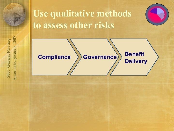 2007 General Meeting Assemblée générale 2007 Use qualitative methods to assess other risks Compliance