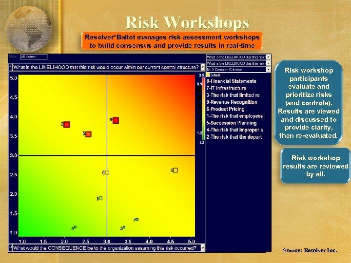 Risk Workshops 2007 General Meeting Assemblée générale 2007 Resolver*Ballot manages risk assessment workshops to
