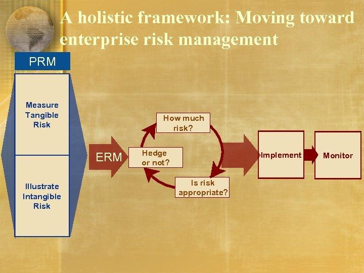 A holistic framework: Moving toward enterprise risk management 2007 General Meeting Assemblée générale 2007