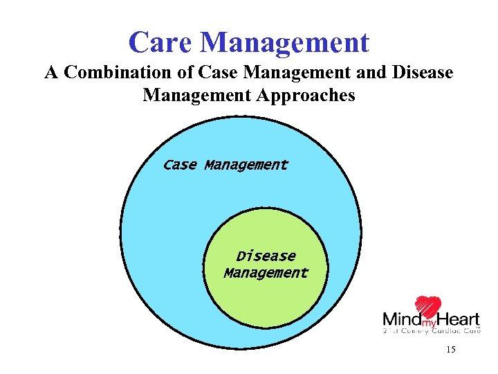 Care Management A Combination of Case Management and Disease Management Approaches Case Management Disease
