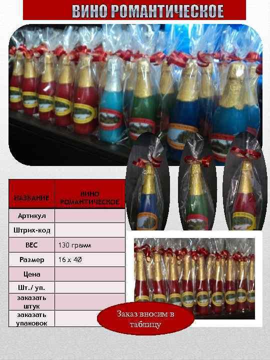 НАЗВАНИЕ ВИНО РОМАНТИЧЕСКОЕ Артикул Штрих-код ВЕС Размер 130 грамм 16 х 4Ø Цена Шт.