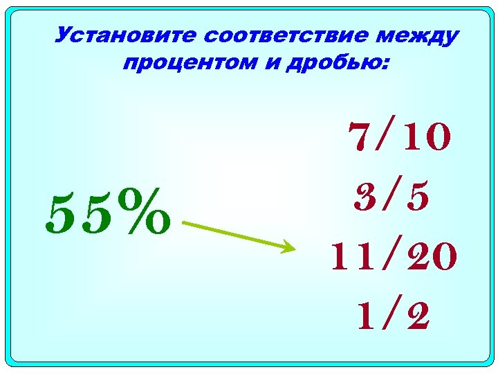 Установите соответствие между процентом и дробью: 55% 7/10 3/5 11/20 1/2