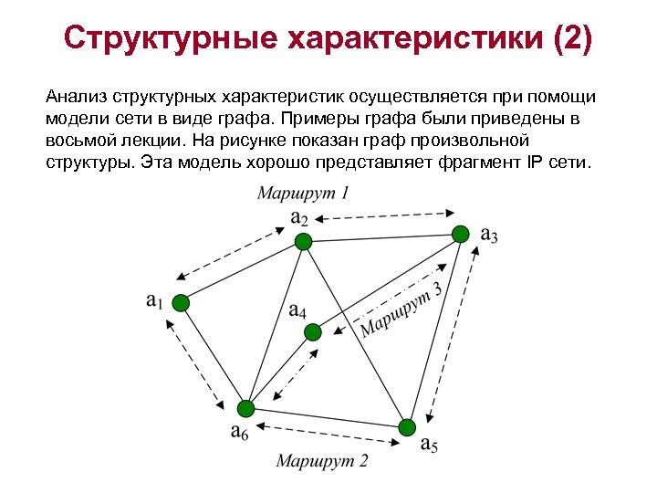 Структурные характеристики (2) Анализ структурных характеристик осуществляется при помощи модели сети в виде графа.