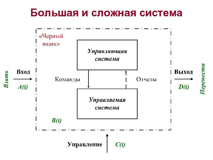 Большая и сложная система
