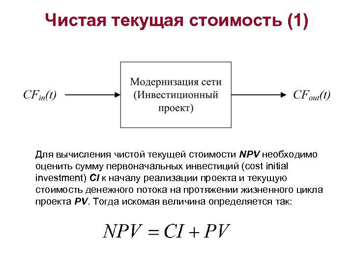 Чистая текущая стоимость (1) Для вычисления чистой текущей стоимости NPV необходимо оценить сумму первоначальных