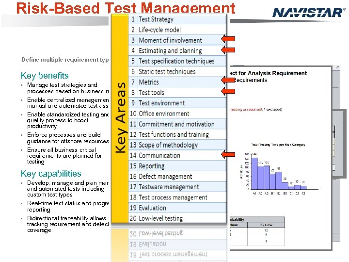 Risk-Based Test Management Define multiple requirement types and interdependencies Key benefits • Manage test