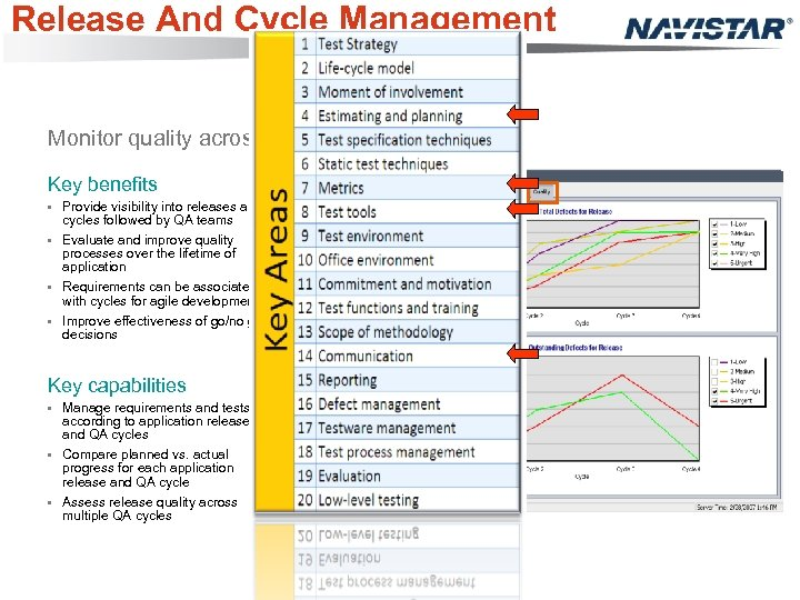 Release And Cycle Management Monitor quality across releases and cycles Key benefits • Provide