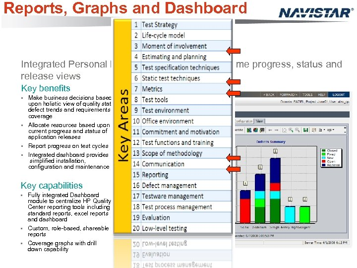 Reports, Graphs and Dashboard Integrated Personal Dashboard module for real-time progress, status and release