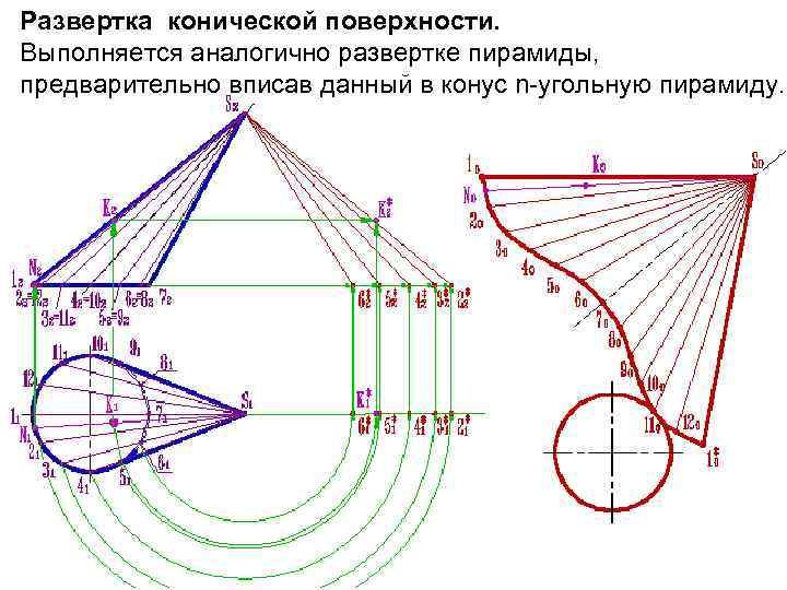 Развертка конической поверхности. Выполняется аналогично развертке пирамиды, предварительно вписав данный в конус n-угольную пирамиду.