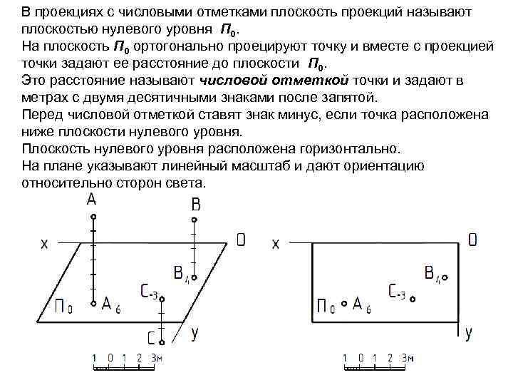 В проекциях с числовыми отметками плоскость проекций называют плоскостью нулевого уровня П 0. На