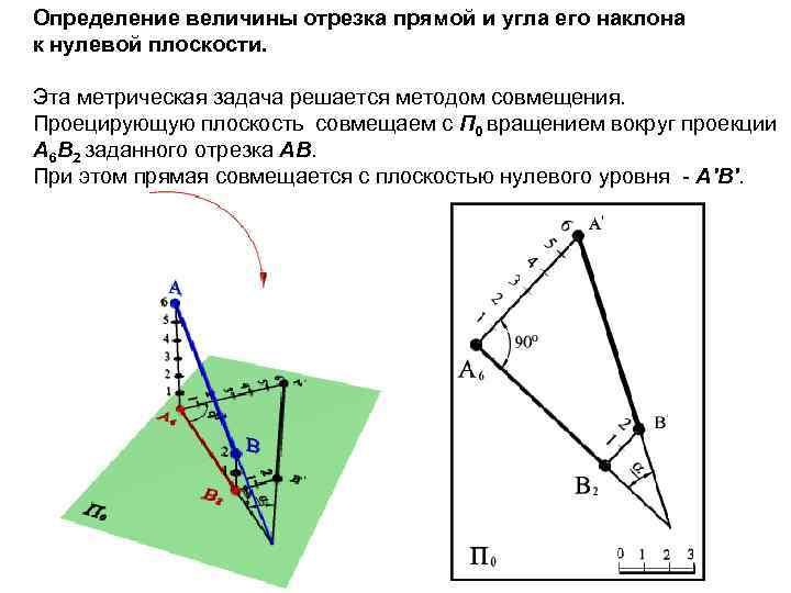 Определение величины отрезка прямой и угла его наклона к нулевой плоскости. Эта метрическая задача