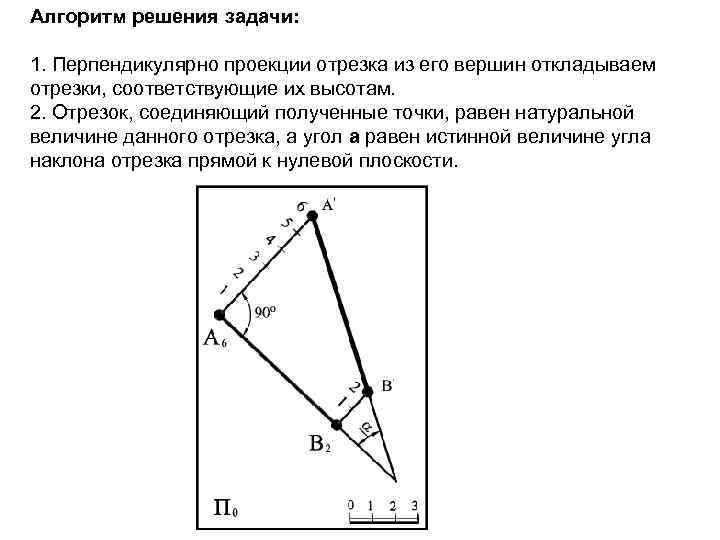 Алгоритм решения задачи: 1. Перпендикулярно проекции отрезка из его вершин откладываем отрезки, соответствующие их