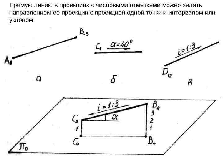 Прямую линию в проекциях с числовыми отметками можно задать направлением ее проекции с проекцией