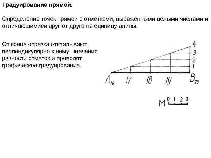 Градуирование прямой. Определение точек прямой с отметками, выраженными целыми числами и отличающимися друг от