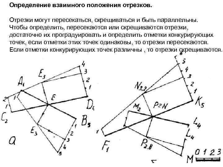 Определение взаимного положения отрезков. Отрезки могут пересекаться, скрещиваться и быть параллельны. Чтобы определить, пересекаются