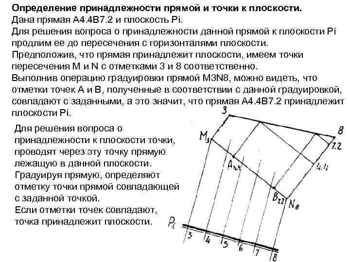 Определение принадлежности прямой и точки к плоскости. Дана прямая A 4. 4 B 7.