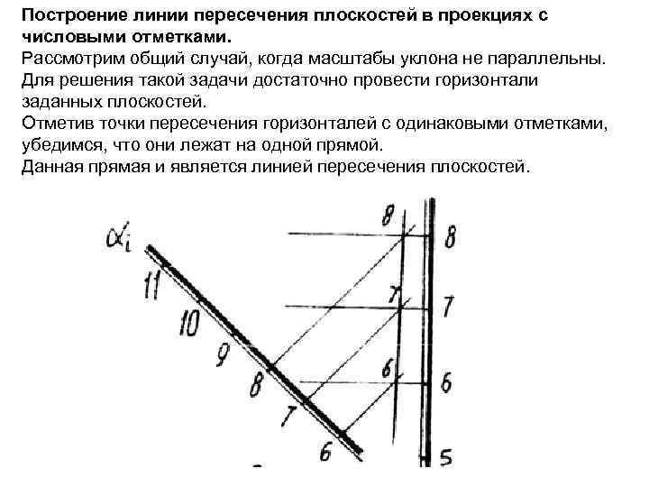 Построение линии пересечения плоскостей в проекциях с числовыми отметками. Рассмотрим общий случай, когда масштабы