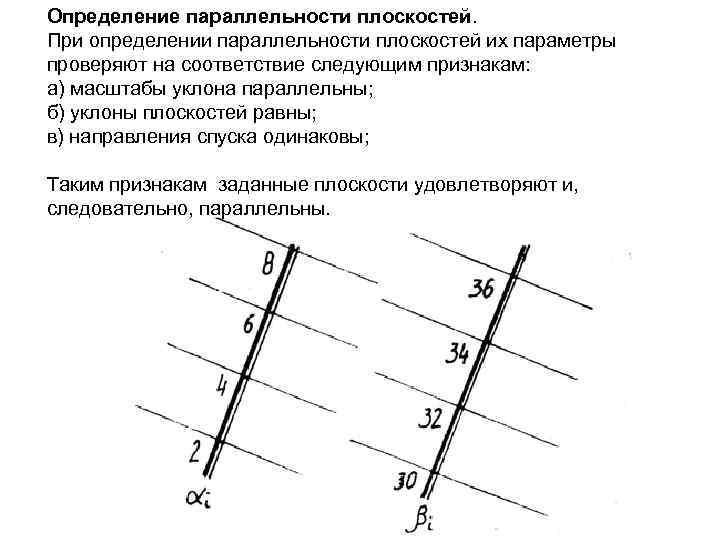 Определение параллельности плоскостей. При определении параллельности плоскостей их параметры проверяют на соответствие следующим признакам: