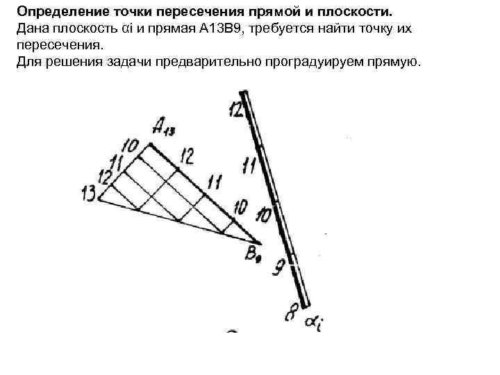 Определение точки пересечения прямой и плоскости. Дана плоскость αi и прямая A 13 B