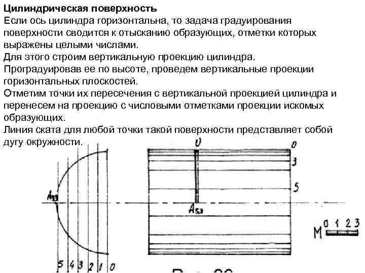 Цилиндрическая поверхность Если ось цилиндра горизонтальна, то задача градуирования поверхности сводится к отысканию образующих,