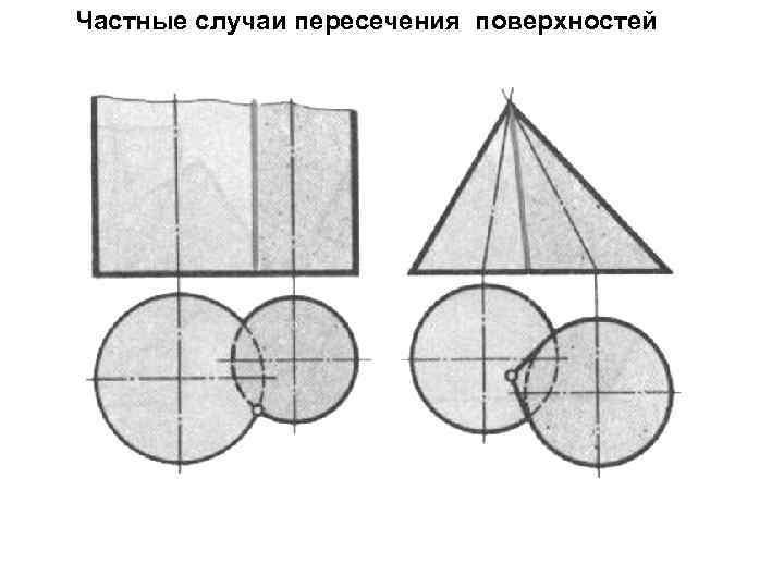 Частные случаи пересечения поверхностей